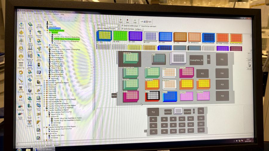 Display screens visualising the workflow of some of the processing robots.