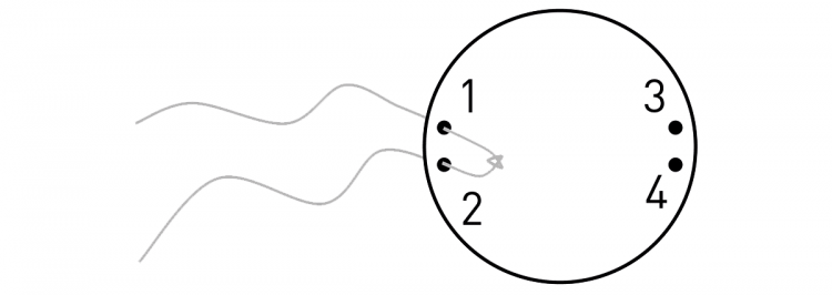 Diagram showing a circle with numbers going around it anti-clockwise.